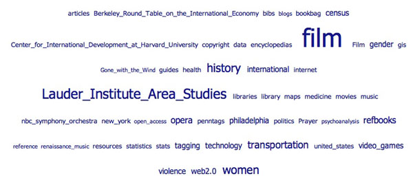 upenn tag cloud.jpg